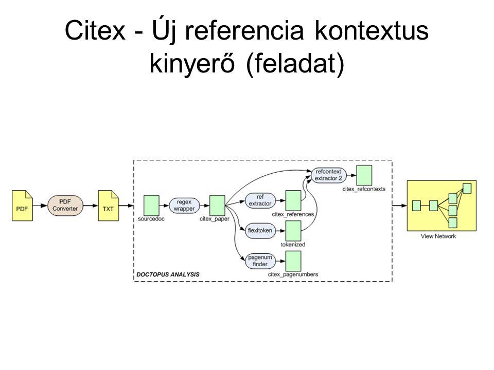 Citex - Új referencia kontextus kinyerő (feladat)