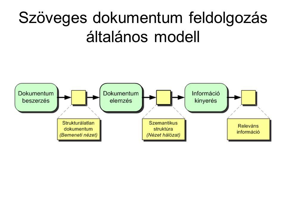 Szöveges dokumentum feldolgozás általános modell