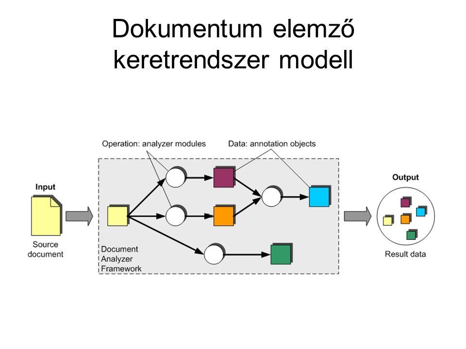 Dokumentum elemző keretrendszer modell