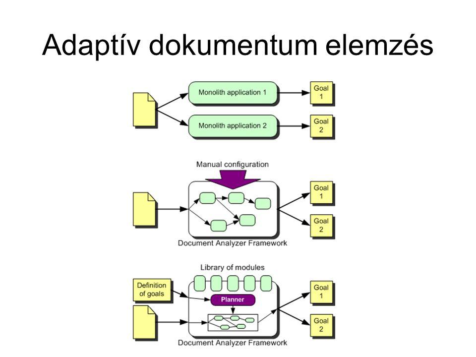Adaptív dokumentum elemzés