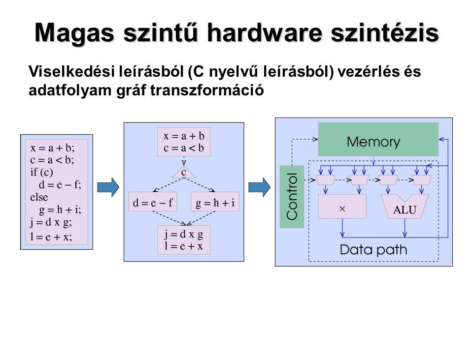 Viselkedési leírásból (C nyelvű leírásból) vezérlés és adatfolyam gráf transzformáció