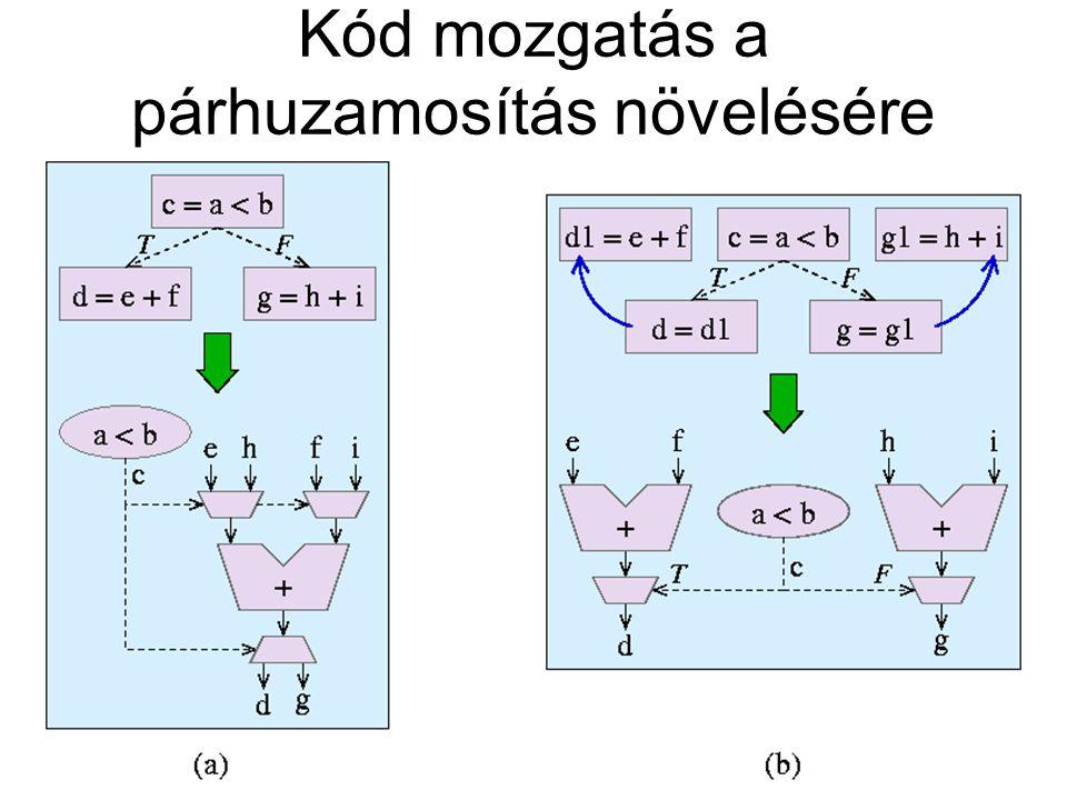 Kód mozgatás a párhuzamosítás növelésére