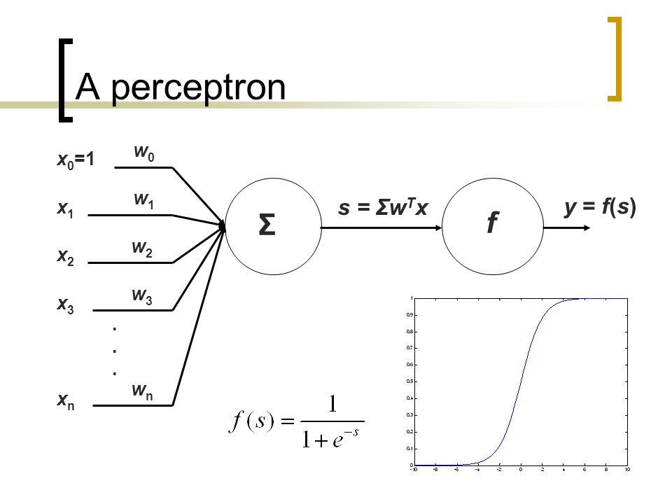Kétrétegű perceptron hálózat......