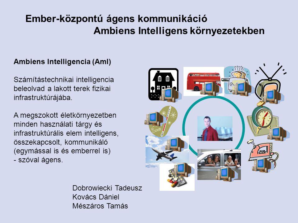 Ember-központú ágens kommunikáció Ambiens Intelligens környezetekben Ambiens Intelligencia (AmI) Számítástechnikai intelligencia beleolvad a lakott terek fizikai infrastruktúrájába.