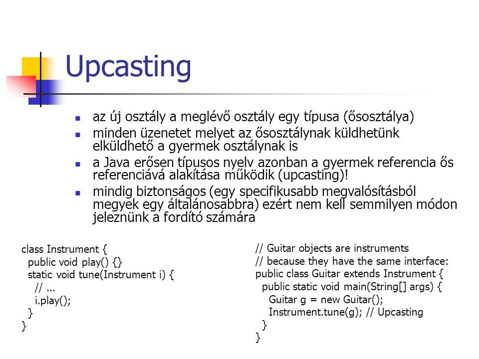 Upcasting az új osztály a meglévő osztály egy típusa (ősosztálya) minden üzenetet melyet az ősosztálynak küldhetünk elküldhető a gyermek osztálynak is a Java erősen típusos nyelv azonban a gyermek referencia ős referenciává alakítása működik (upcasting).