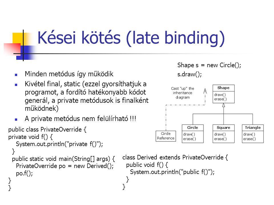 Kései kötés (late binding) Shape s = new Circle(); s.draw(); Minden metódus így működik Kivétel final, static (ezzel gyorsíthatjuk a programot, a fordító hatékonyabb kódot generál, a private metódusok is finalként működnek) A private metódus nem felülírható !!.