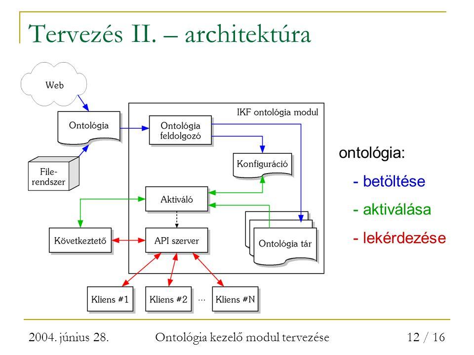 2004. június 28. Ontológia kezelő modul tervezése 12 / 16 Tervezés II.