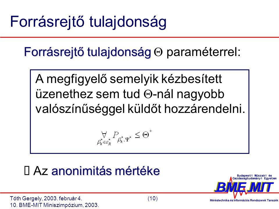 Tóth Gergely, 2003. február 4.(10) 10. BME-MIT Miniszimpózium, 2003.