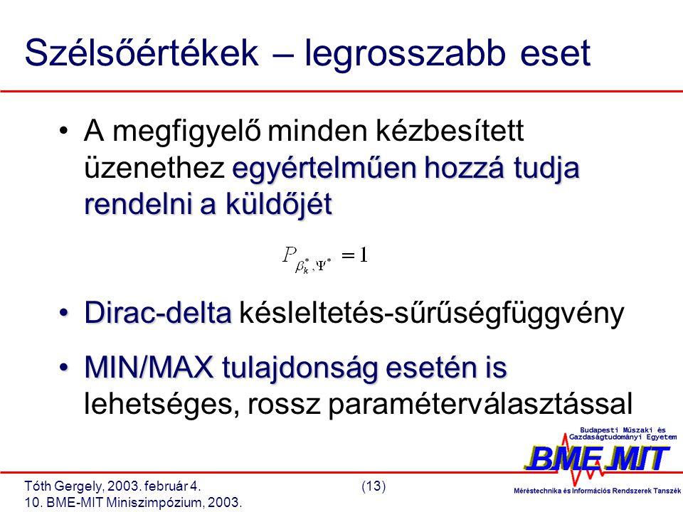 Tóth Gergely, 2003. február 4.(13) 10. BME-MIT Miniszimpózium, 2003.