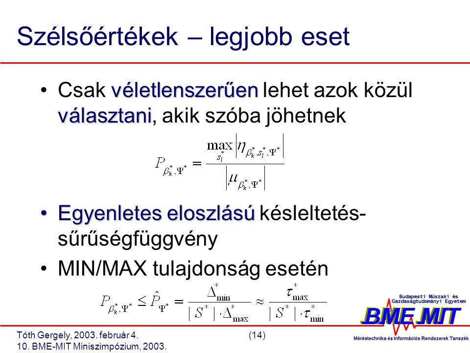 Tóth Gergely, 2003. február 4.(14) 10. BME-MIT Miniszimpózium, 2003.