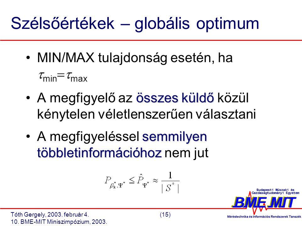 Tóth Gergely, 2003. február 4.(15) 10. BME-MIT Miniszimpózium, 2003.