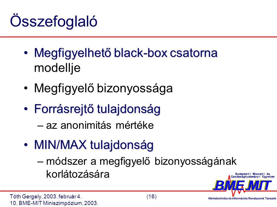 Tóth Gergely, 2003. február 4.(16) 10. BME-MIT Miniszimpózium, 2003.