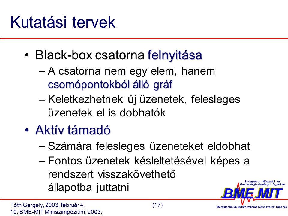 Tóth Gergely, 2003. február 4.(17) 10. BME-MIT Miniszimpózium, 2003.