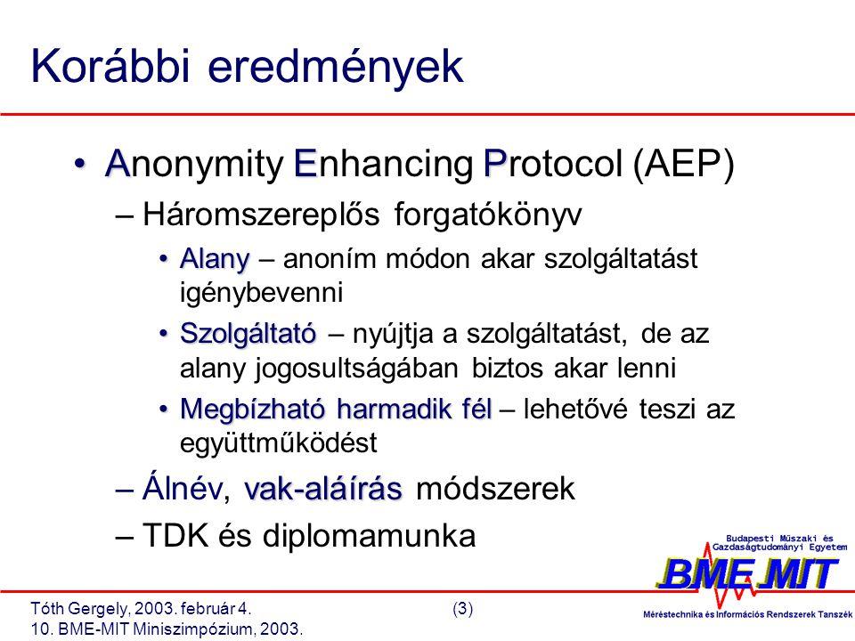 Tóth Gergely, 2003. február 4.(3) 10. BME-MIT Miniszimpózium, 2003.