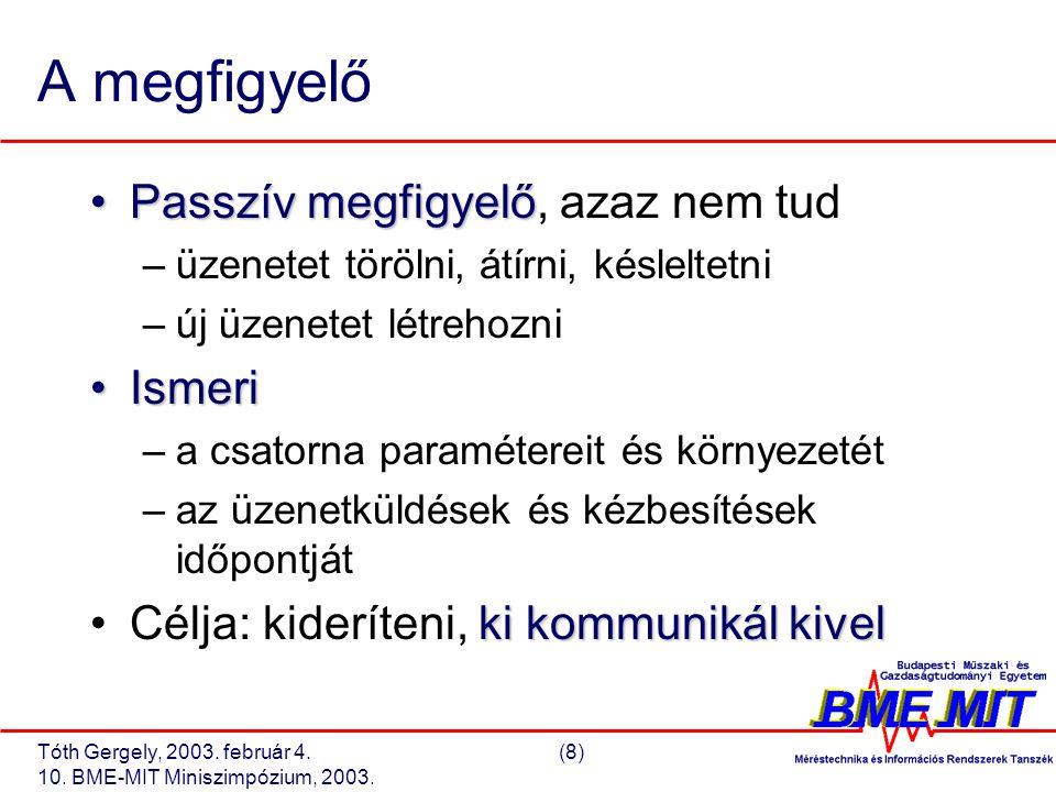 Tóth Gergely, 2003. február 4.(8) 10. BME-MIT Miniszimpózium, 2003.