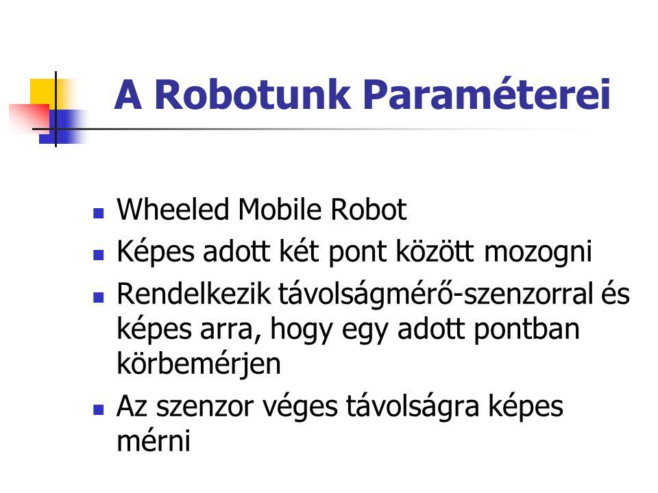 A Robotunk Paraméterei Wheeled Mobile Robot Képes adott két pont között mozogni Rendelkezik távolságmérő-szenzorral és képes arra, hogy egy adott pont