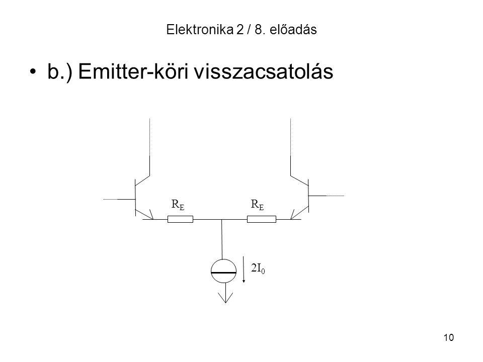 10 Elektronika 2 / 8. előadás b.) Emitter-köri visszacsatolás RERE RERE 2I 0