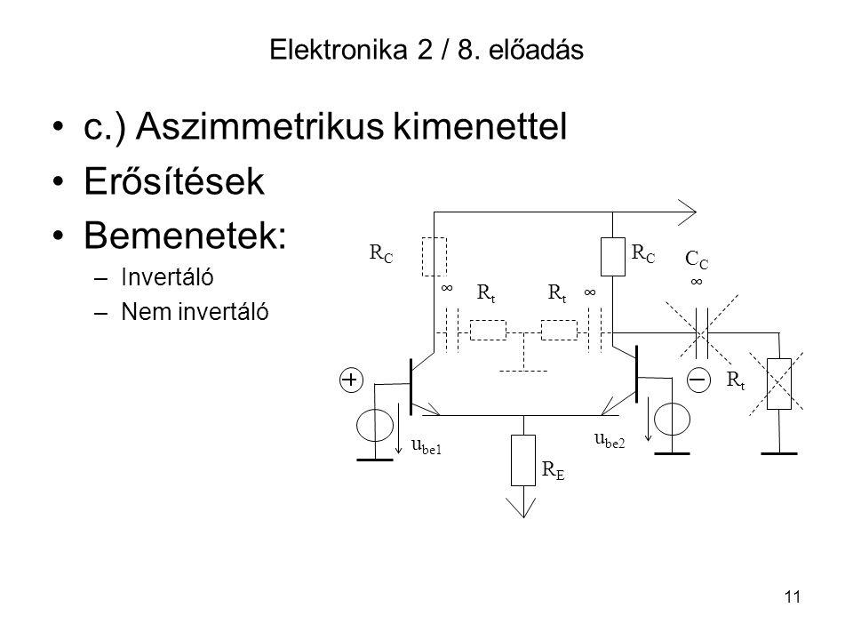11 Elektronika 2 / 8. előadás c.) Aszimmetrikus kimenettel Erősítések Bemenetek: –Invertáló –Nem invertáló u be1 u be2 RERE RtRt C CC ∞CC ∞ RCRC RCRC