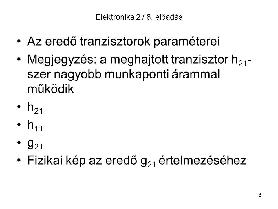 4 Elektronika 2 / 8.