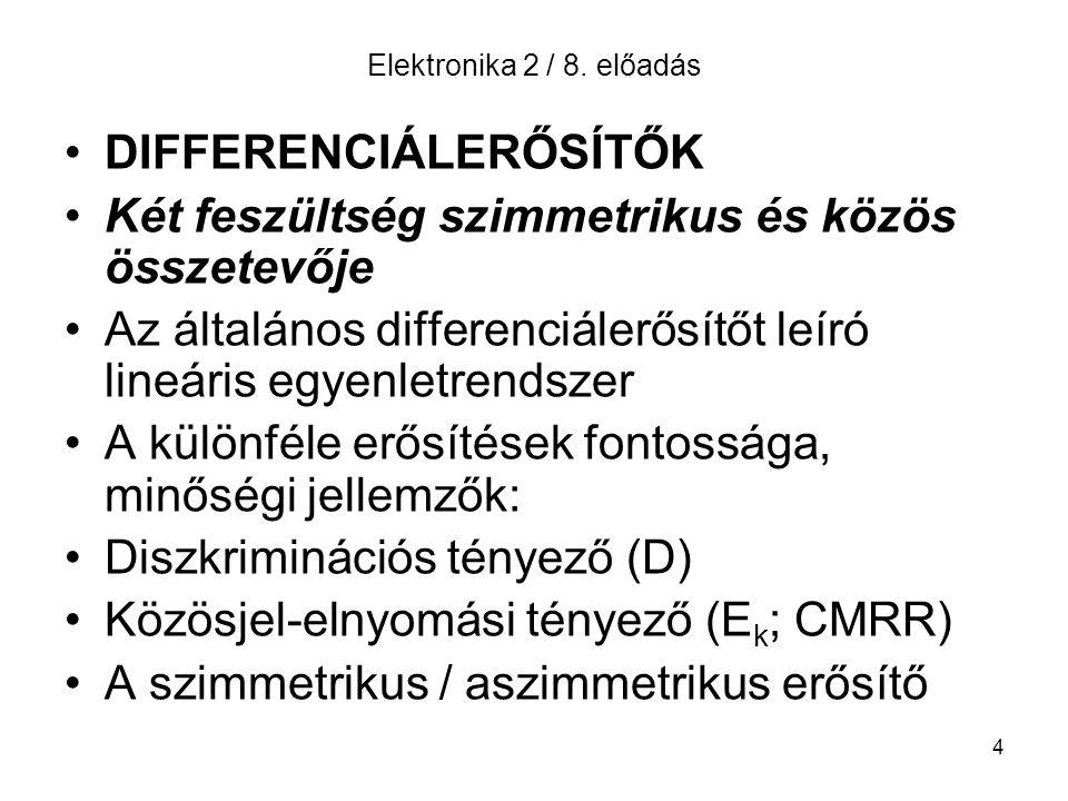 4 Elektronika 2 / 8. előadás DIFFERENCIÁLERŐSÍTŐK Két feszültség szimmetrikus és közös összetevője Az általános differenciálerősítőt leíró lineáris eg