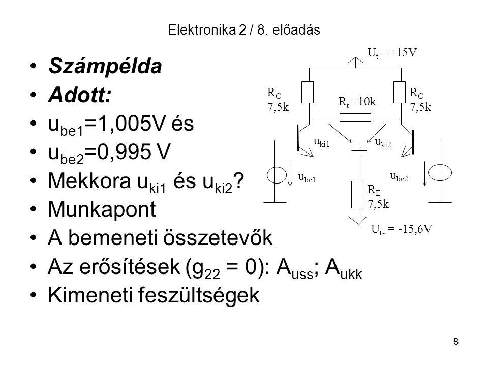 8 Elektronika 2 / 8. előadás Számpélda Adott: u be1 =1,005V és u be2 =0,995 V Mekkora u ki1 és u ki2 ? Munkapont A bemeneti összetevők Az erősítések (