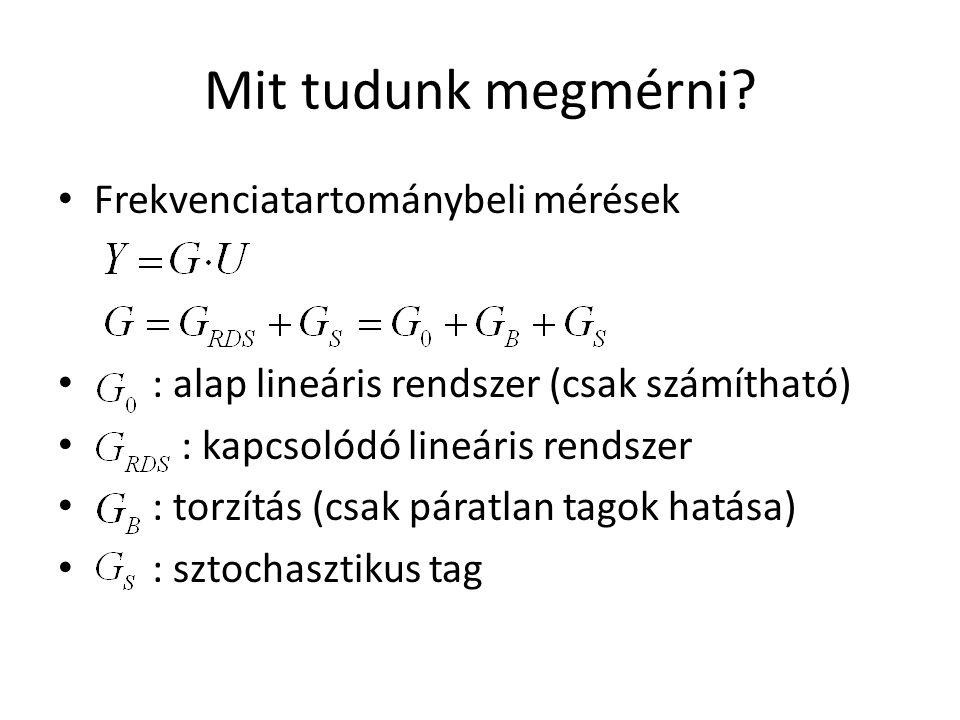 Mit tudunk megmérni? Frekvenciatartománybeli mérések : alap lineáris rendszer (csak számítható) : kapcsolódó lineáris rendszer : torzítás (csak páratl
