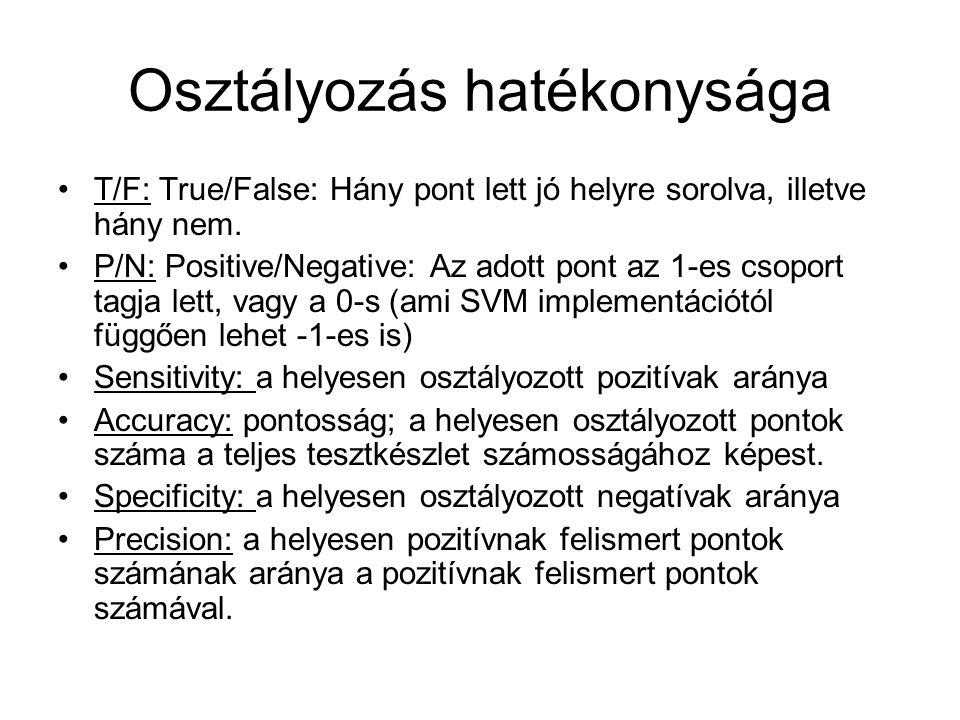 Osztályozás hatékonysága T/F: True/False: Hány pont lett jó helyre sorolva, illetve hány nem. P/N: Positive/Negative: Az adott pont az 1-es csoport ta