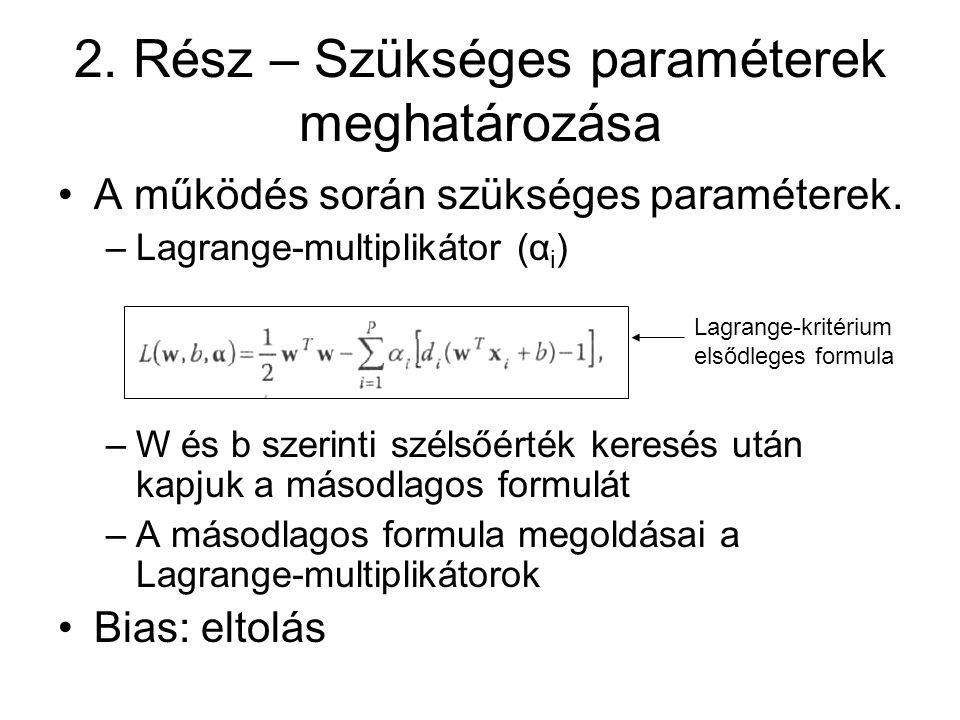 2. Rész – Szükséges paraméterek meghatározása A működés során szükséges paraméterek. –Lagrange-multiplikátor (α i ) –W és b szerinti szélsőérték keres