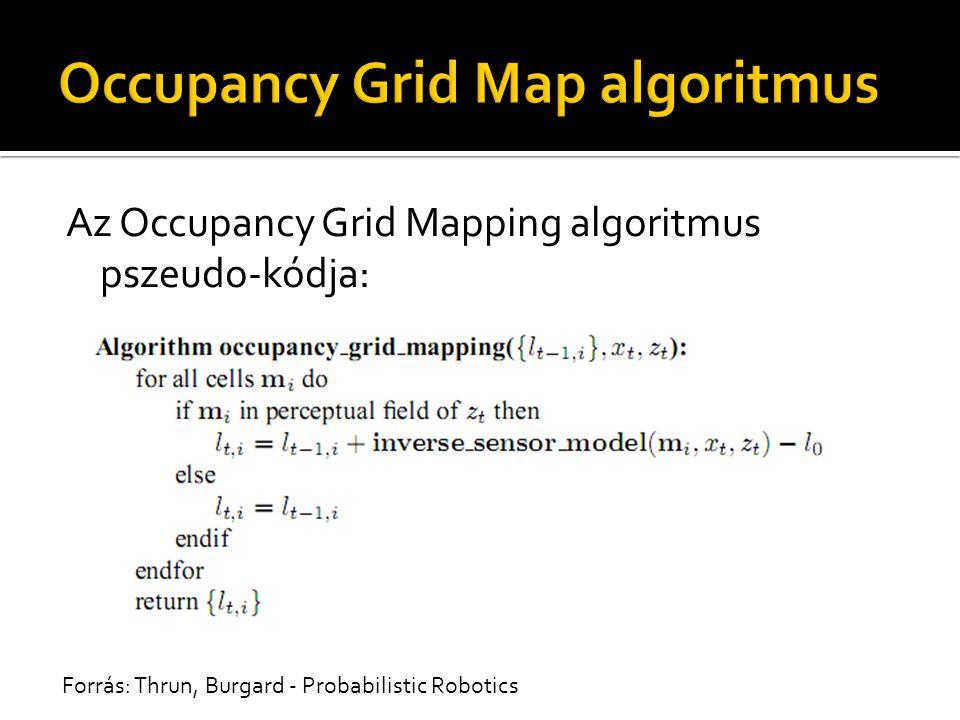 Az Occupancy Grid Mapping algoritmus pszeudo-kódja: Forrás: Thrun, Burgard - Probabilistic Robotics