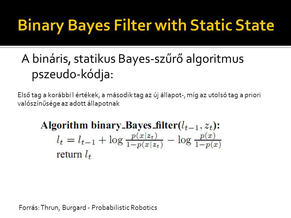 A bináris, statikus Bayes-szűrő algoritmus pszeudo-kódja: Első tag a korábbi l értékek, a második tag az új állapot-, míg az utolsó tag a priori valószínűsége az adott állapotnak Forrás: Thrun, Burgard - Probabilistic Robotics