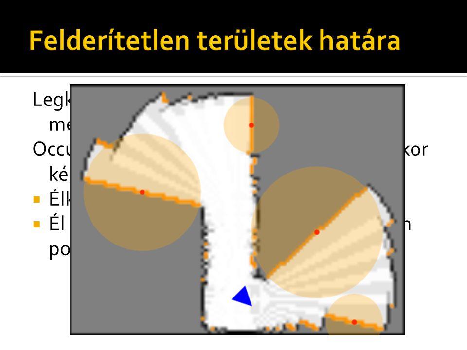 Legközelebbi mérési pozíció meghatározásához Occupancy Grid Map tekinthető képnek, ekkor képfeldolgozási feladat:  Élkeresés  Él súlypontjának meghatározása (egyetlen pontként történő reprezentáció)