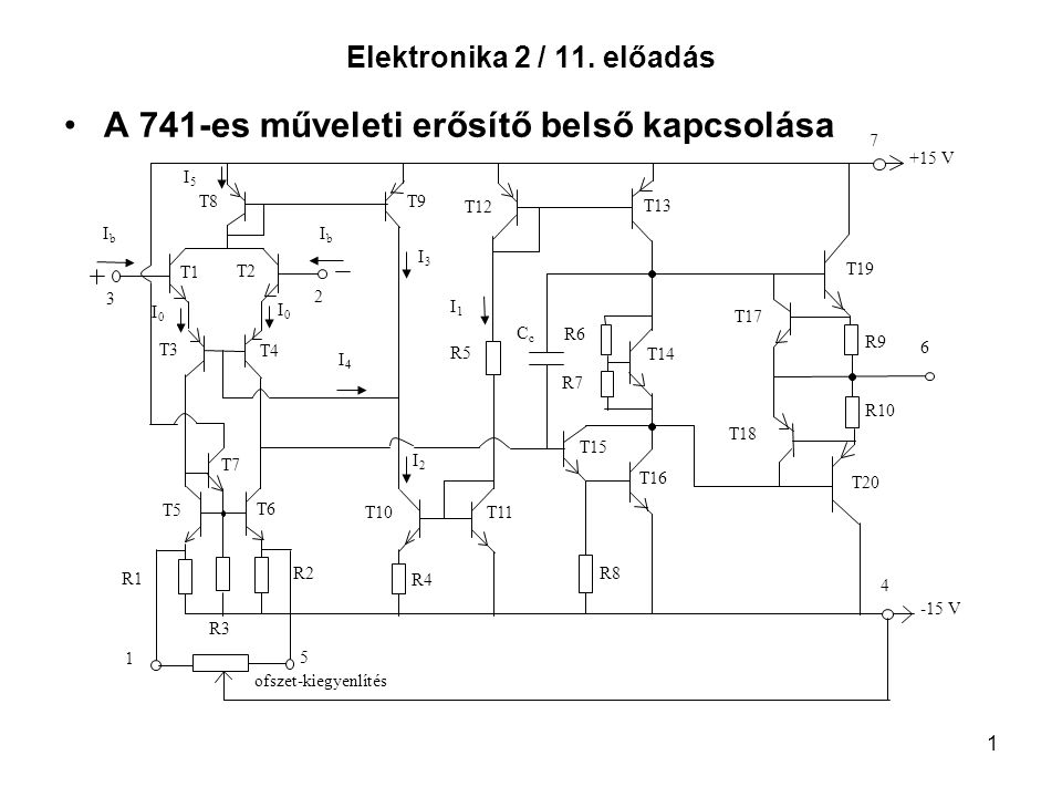 1 Elektronika 2 / 11. előadás A 741-es műveleti erősítő belső kapcsolása
