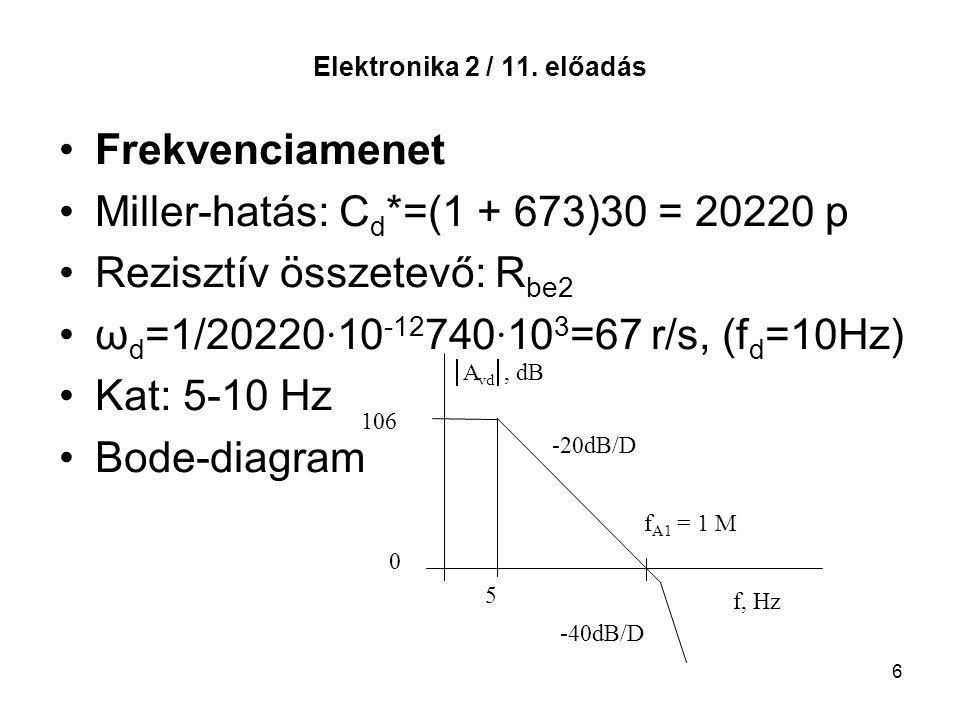 6 Elektronika 2 / 11. előadás Frekvenciamenet Miller-hatás: C d *=(1 + 673)30 = 20220 p Rezisztív összetevő: R be2 ω d =1/20220 · 10 -12 740 · 10 3 =6