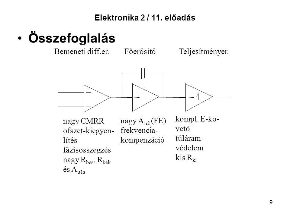 9 Elektronika 2 / 11. előadás Összefoglalás nagy CMRR ofszet-kiegyen- lítés fázisösszegzés nagy R bes, R bek és A u1s nagy A u2 (FE) frekvencia- kompe