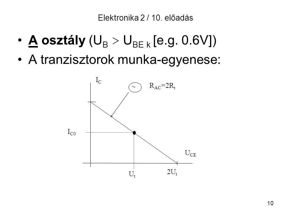 10 Elektronika 2 / 10. előadás A osztály (U B > U BE k [e.g. 0.6V]) A tranzisztorok munka-egyenese: ~ R AC =2R t ICIC I C0 UtUt U CE 2U t