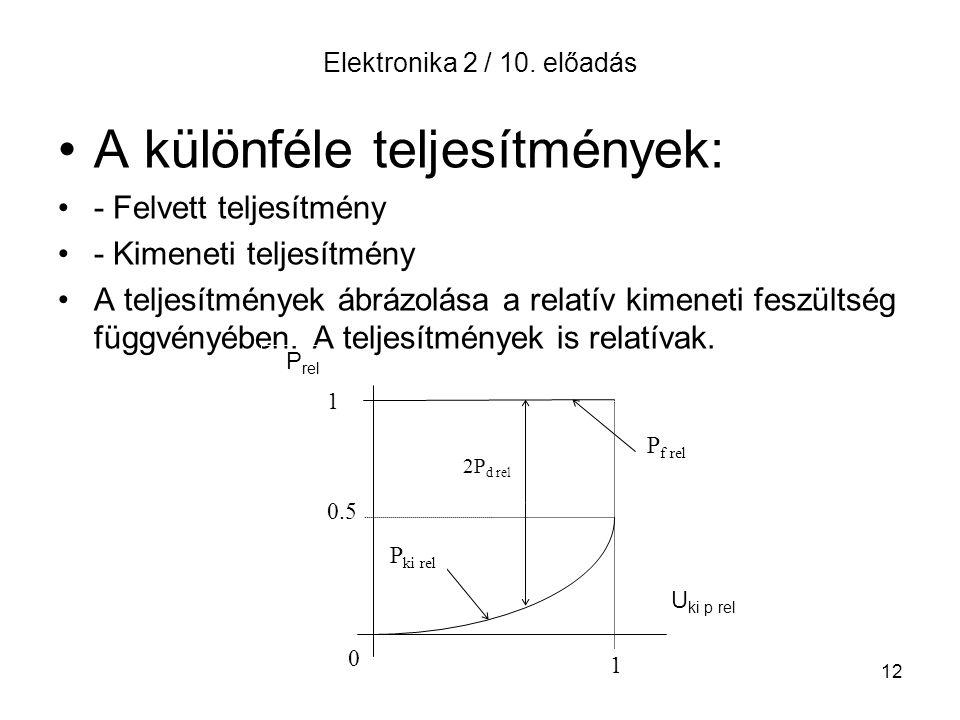 12 Elektronika 2 / 10. előadás A különféle teljesítmények: - Felvett teljesítmény - Kimeneti teljesítmény A teljesítmények ábrázolása a relatív kimene