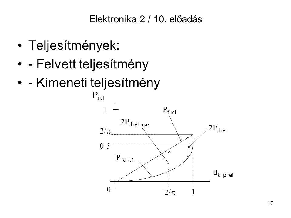 16 Elektronika 2 / 10. előadás Teljesítmények: - Felvett teljesítmény - Kimeneti teljesítmény P rel P f rel P ki rel 0 0.5 1 1 2P d rel u ki p rel 2P