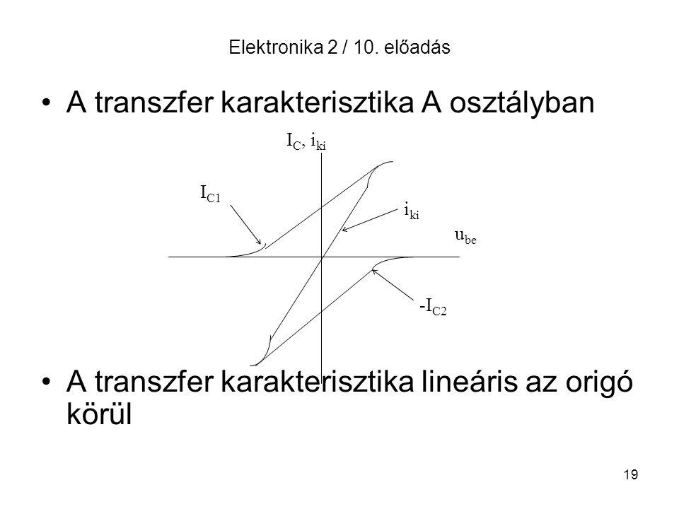 19 Elektronika 2 / 10. előadás A transzfer karakterisztika A osztályban A transzfer karakterisztika lineáris az origó körül I C, i ki I C1 -I C2 i ki