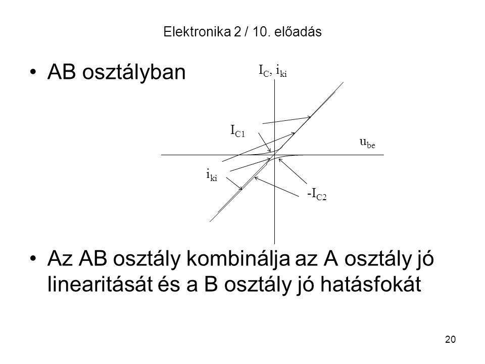 20 Elektronika 2 / 10. előadás AB osztályban Az AB osztály kombinálja az A osztály jó linearitását és a B osztály jó hatásfokát I C, i ki -I C2 I C1 i