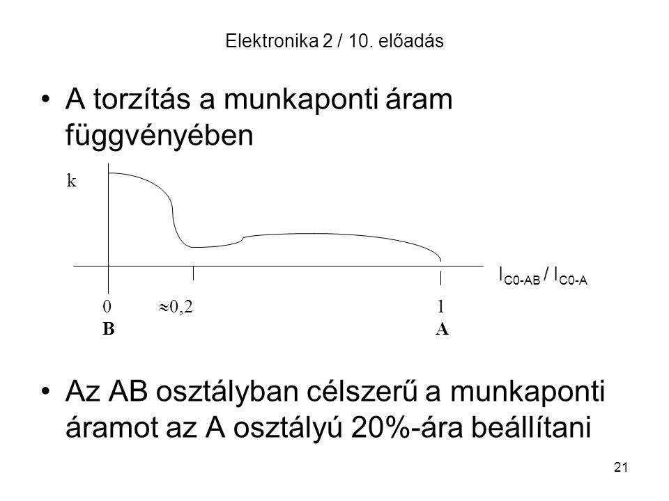 21 Elektronika 2 / 10. előadás A torzítás a munkaponti áram függvényében Az AB osztályban célszerű a munkaponti áramot az A osztályú 20%-ára beállítan