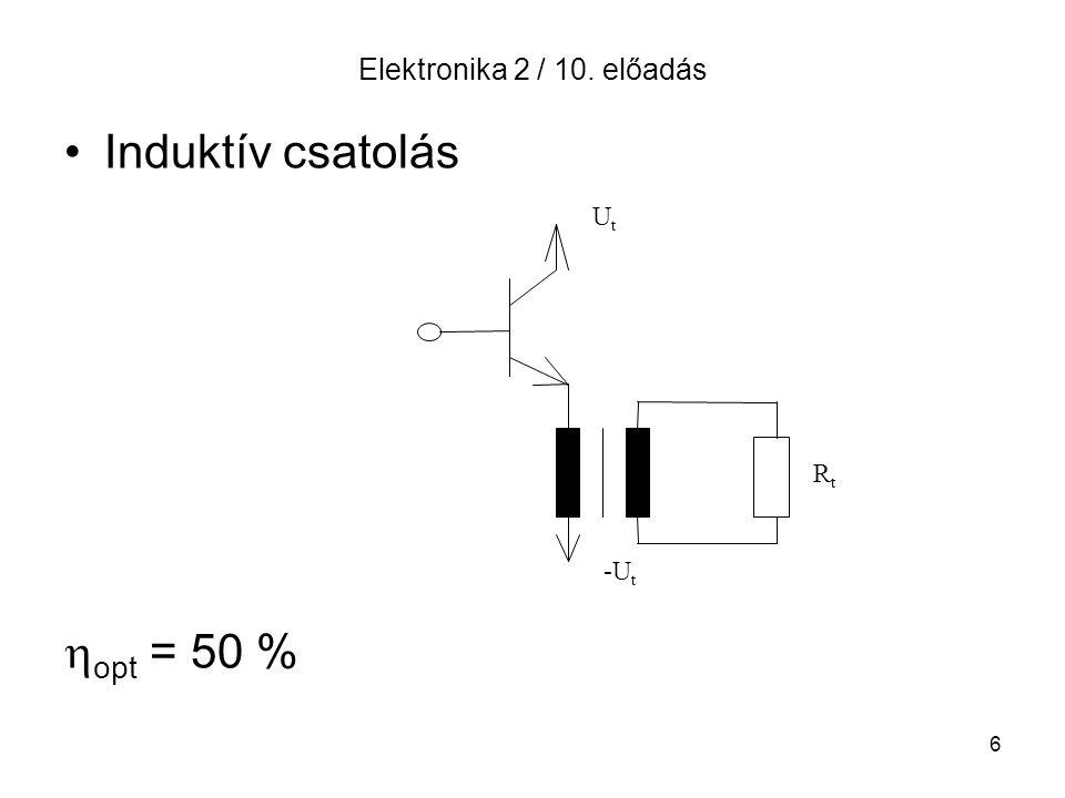 6 Elektronika 2 / 10. előadás Induktív csatolás  opt = 50 % UtUt -U t RtRt