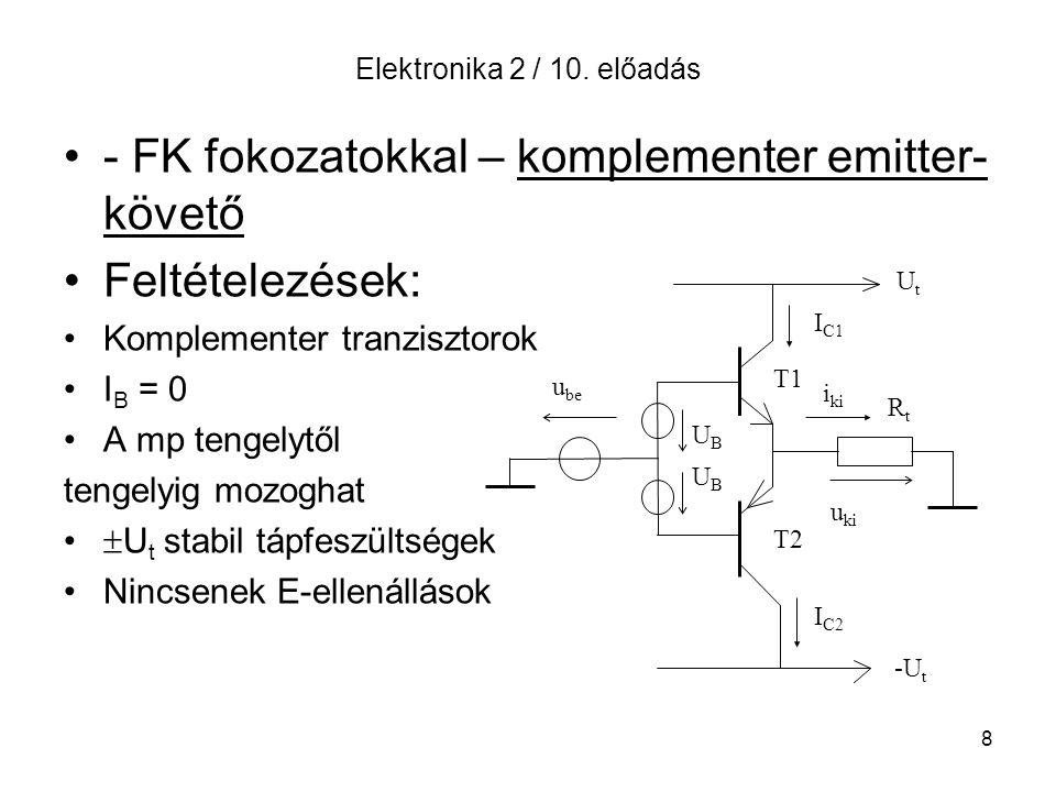 8 Elektronika 2 / 10. előadás - FK fokozatokkal – komplementer emitter- követő Feltételezések: Komplementer tranzisztorok I B = 0 A mp tengelytől teng