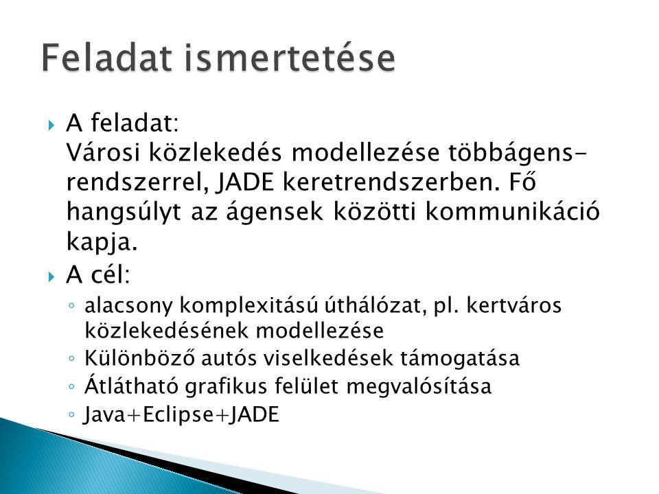  A feladat: Városi közlekedés modellezése többágens- rendszerrel, JADE keretrendszerben.