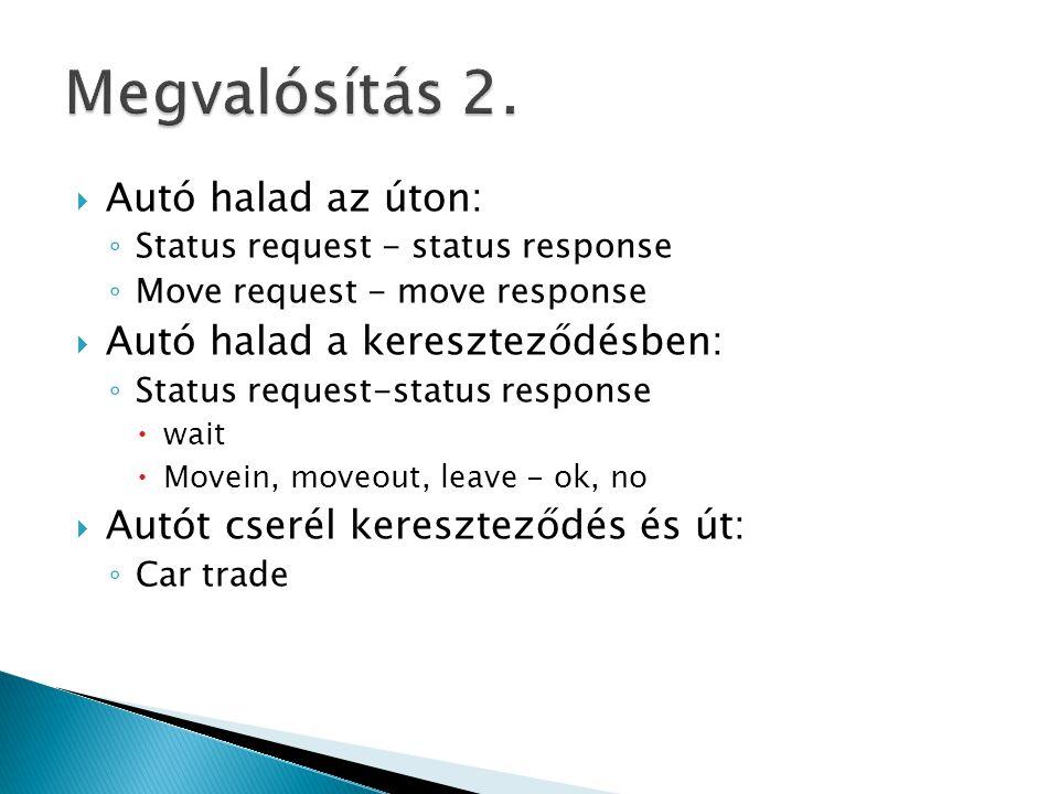  Autó halad az úton: ◦ Status request - status response ◦ Move request - move response  Autó halad a kereszteződésben: ◦ Status request-status response  wait  Movein, moveout, leave - ok, no  Autót cserél kereszteződés és út: ◦ Car trade