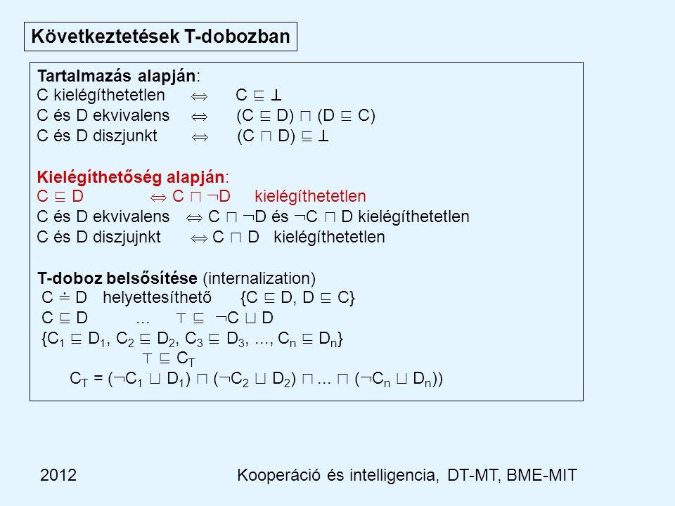 2012 Következtetések T-dobozban Tartalmazás alapján: C kielégíthetetlen  C ⊑  C és D ekvivalens  (C ⊑ D) ⊓ (D ⊑ C) C és D diszjunkt  (C ⊓ D) ⊑  Kielégíthetőség alapján: C ⊑ D  C ⊓  D kielégíthetetlen C és D ekvivalens  C ⊓  D és  C ⊓ D kielégíthetetlen C és D diszjujnkt  C ⊓ D kielégíthetetlen T-doboz belsősítése (internalization) C ≐ Dhelyettesíthető {C ⊑ D, D ⊑ C} C ⊑ D...