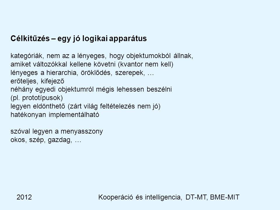 2012Kooperáció és intelligencia, DT-MT, BME-MIT Tanársegéd ⊑  Hallgató ⊔ Tanár ∀ x.