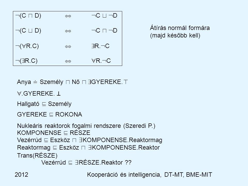 2012 ∆ I × ∆ I Kooperáció és intelligencia, DT-MT, BME-MIT