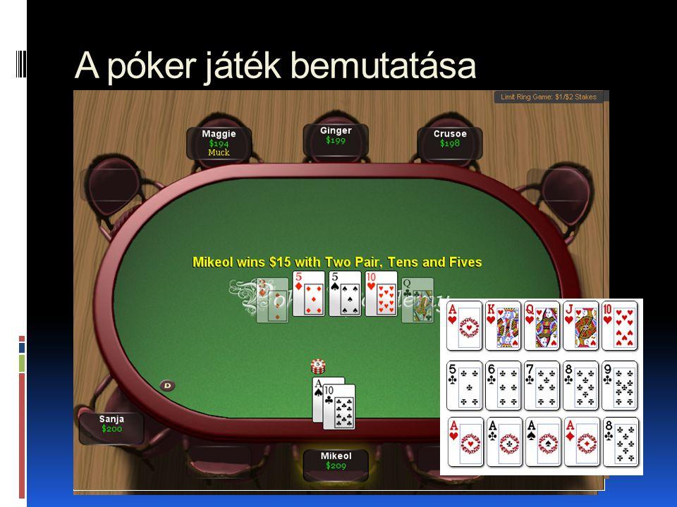 Számítógépes póker Hozzáférhető Információ Limitált Információ Determinisztikus Nem determinisztikus Sakk Dámajáték Go … Torpedó Aknakereső … Backgammon … Póker Tőzsde …