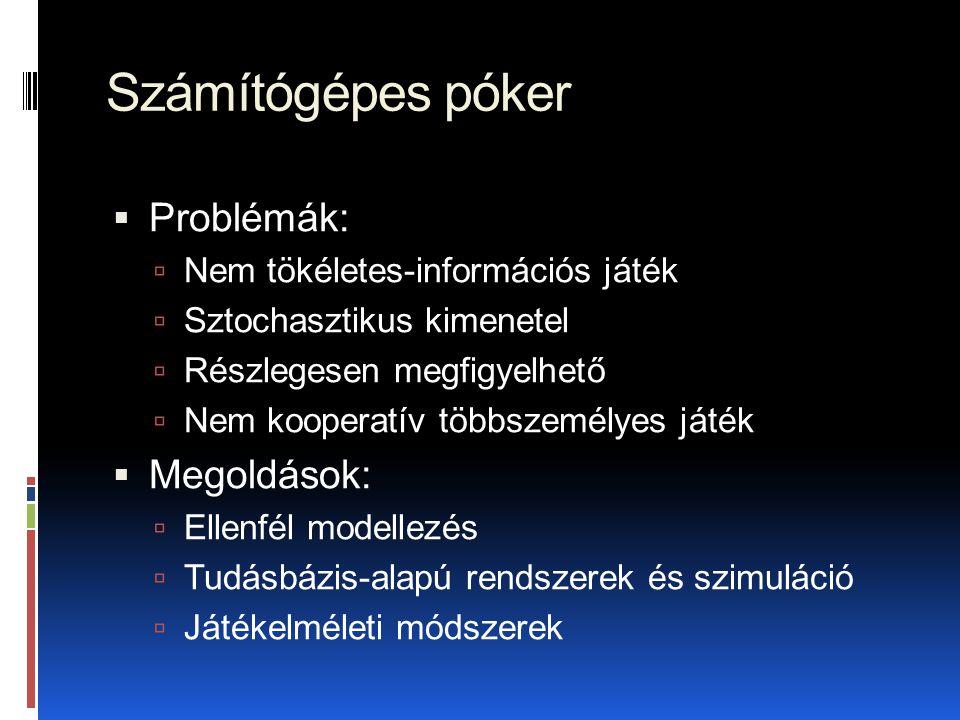 Számítógépes póker  Problémák:  Nem tökéletes-információs játék  Sztochasztikus kimenetel  Részlegesen megfigyelhető  Nem kooperatív többszemélye