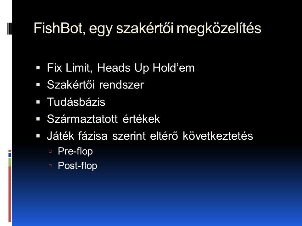 FishBot, részletesebb terv  Pre-flop következtetés  Súlyozott effektív kézerősség (wEHS)  Agresszivitási faktor  Post-flop következtetés  Súlyozott effektív kézerősség (wEHS)  Agresszivitási faktor  PC (Pot committed)  Ellenfél modellezés  Frekvencia tábla  Súly tábla